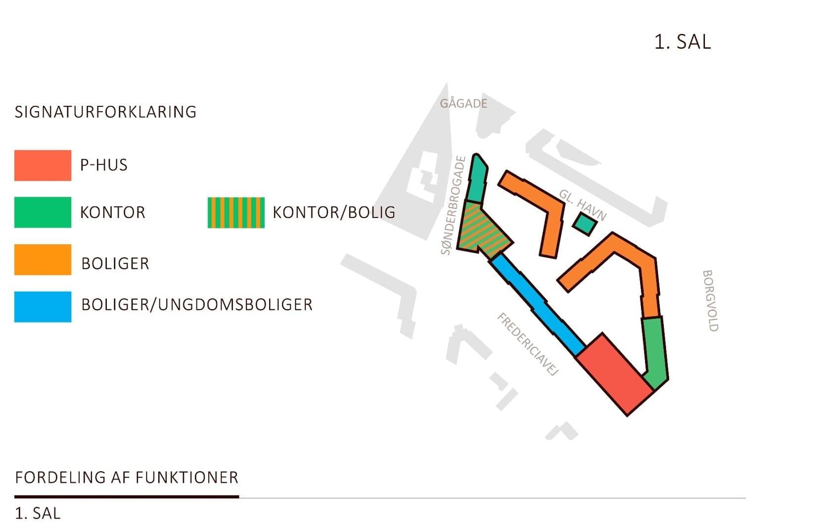 gammelhavn_diagram_1.sal_